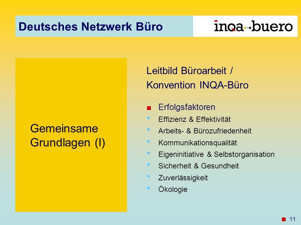 Deutsches Netzwerk Büro 11 Gemeinsame Grundlagen (I) Leitbild Büroarbeit / Konvention INQA-Büro Erfolgsfaktoren Effizienz & Effektivität Arbeits- & Bürozufriedenheit Kommunikationsqualität Eigeninitiative & Selbstorganisation Sicherheit & Gesundheit Zuverlässigkeit Ökologie