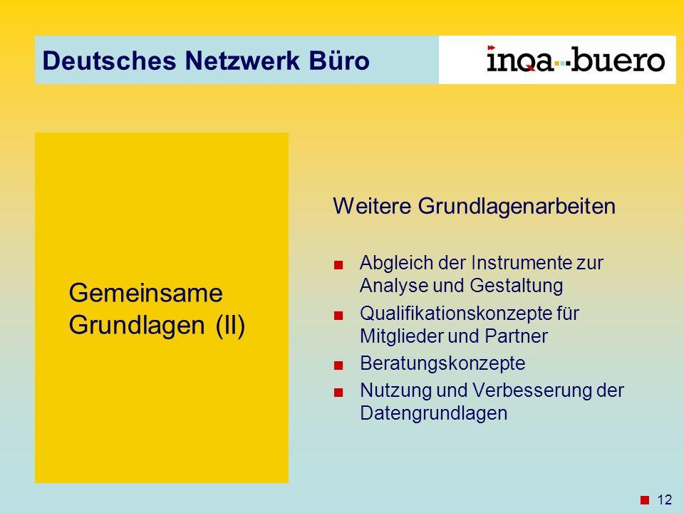 Deutsches Netzwerk Büro 12 Gemeinsame Grundlagen (II) Weitere Grundlagenarbeiten Abgleich der Instrumente zur Analyse und Gestaltung Qualifikationskonzepte für Mitglieder und Partner Beratungskonzepte Nutzung und Verbesserung der Datengrundlagen