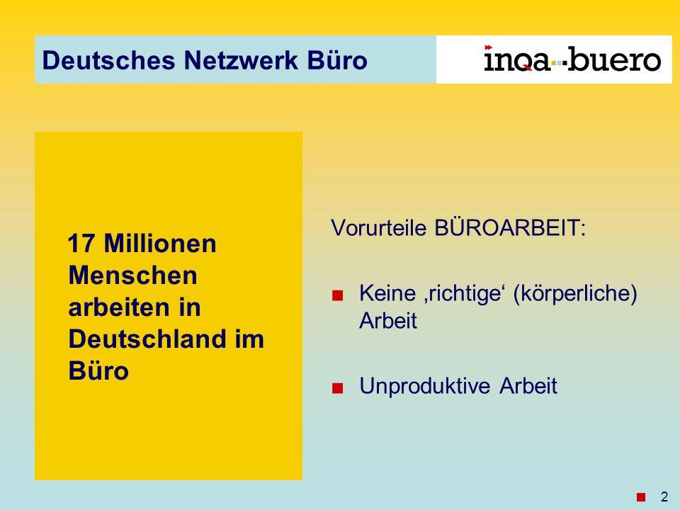 Deutsches Netzwerk Büro 2 17 Millionen Menschen arbeiten in Deutschland im Büro Vorurteile BÜROARBEIT: Keine richtige (körperliche) Arbeit Unproduktive Arbeit