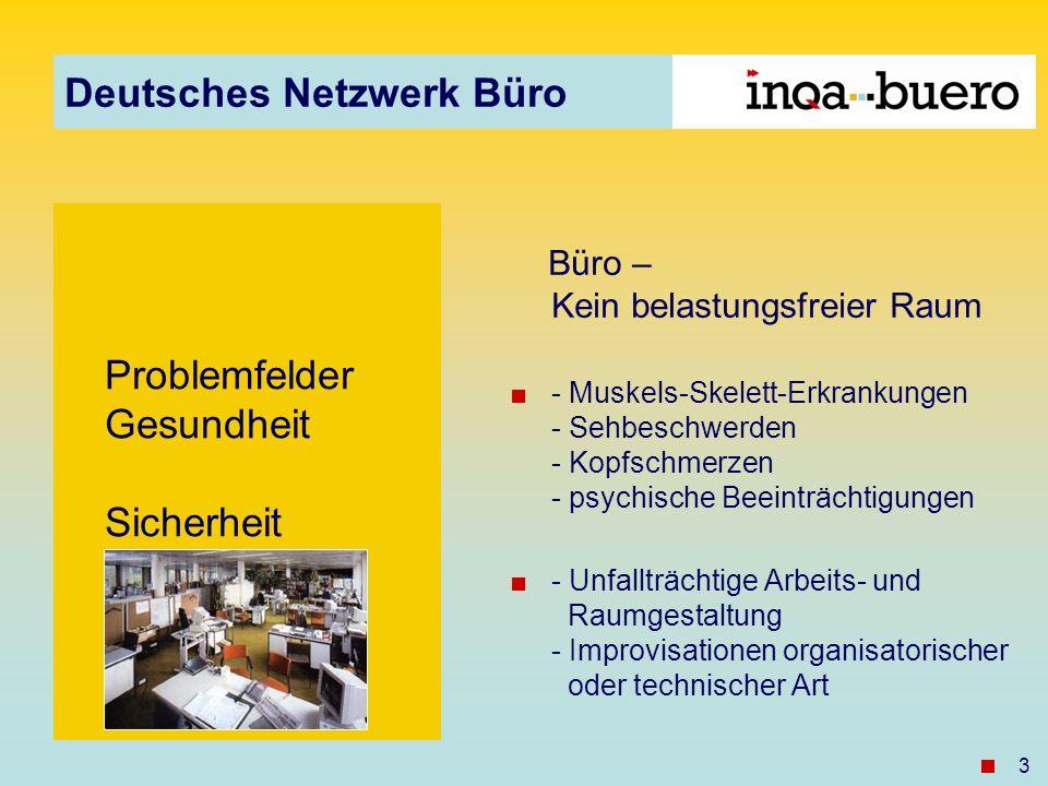 Deutsches Netzwerk Büro 3 Problemfelder Gesundheit Sicherheit Büro – Kein belastungsfreier Raum - Muskels-Skelett-Erkrankungen - Sehbeschwerden - Kopfschmerzen - psychische Beeinträchtigungen - Unfallträchtige Arbeits- und Raumgestaltung - Improvisationen organisatorischer oder technischer Art