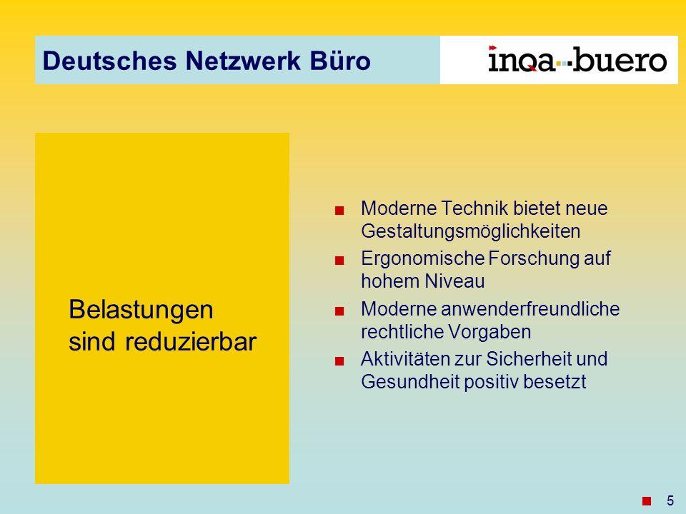 Deutsches Netzwerk Büro 5 Belastungen sind reduzierbar Moderne Technik bietet neue Gestaltungsmöglichkeiten Ergonomische Forschung auf hohem Niveau Moderne anwenderfreundliche rechtliche Vorgaben Aktivitäten zur Sicherheit und Gesundheit positiv besetzt