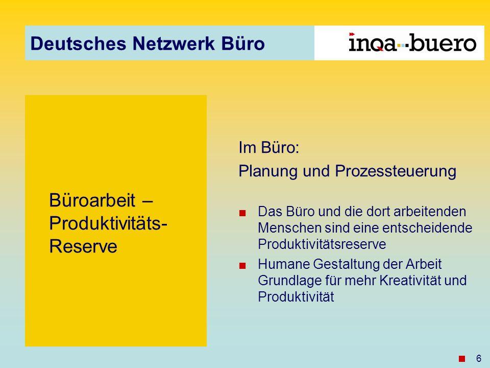 Deutsches Netzwerk Büro 6 Büroarbeit – Produktivitäts- Reserve Im Büro: Planung und Prozessteuerung Das Büro und die dort arbeitenden Menschen sind eine entscheidende Produktivitätsreserve Humane Gestaltung der Arbeit Grundlage für mehr Kreativität und Produktivität
