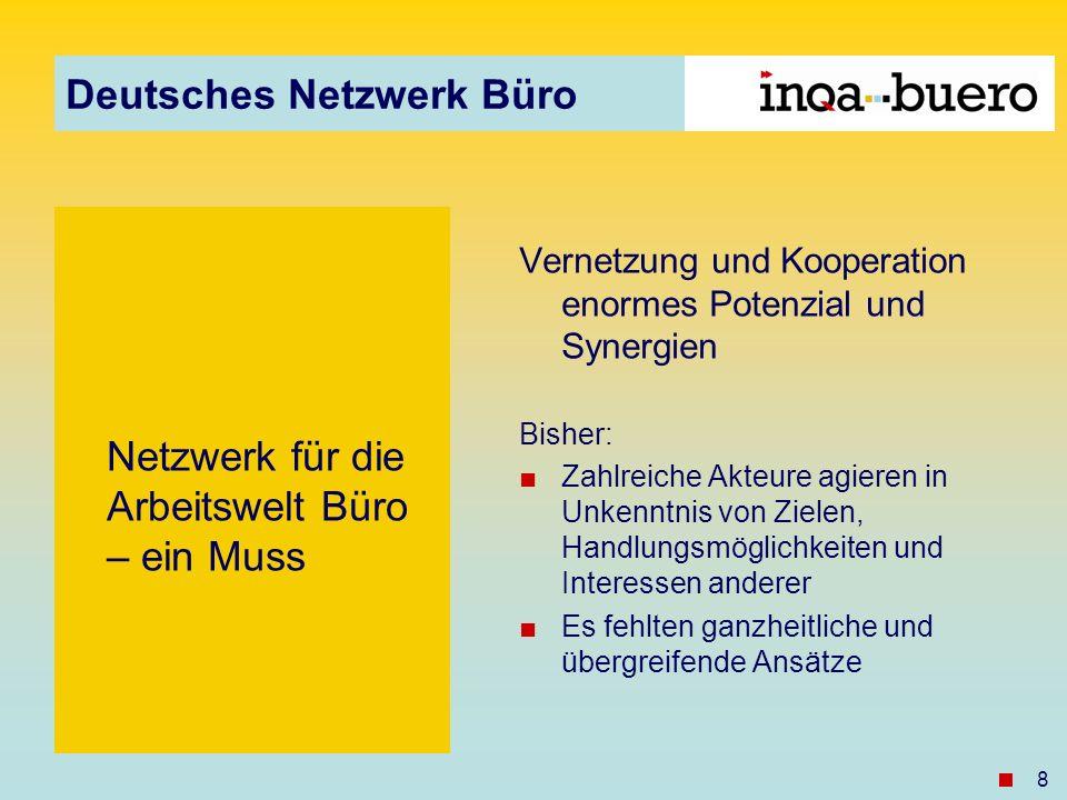 Deutsches Netzwerk Büro 8 Netzwerk für die Arbeitswelt Büro – ein Muss Vernetzung und Kooperation enormes Potenzial und Synergien Bisher: Zahlreiche A