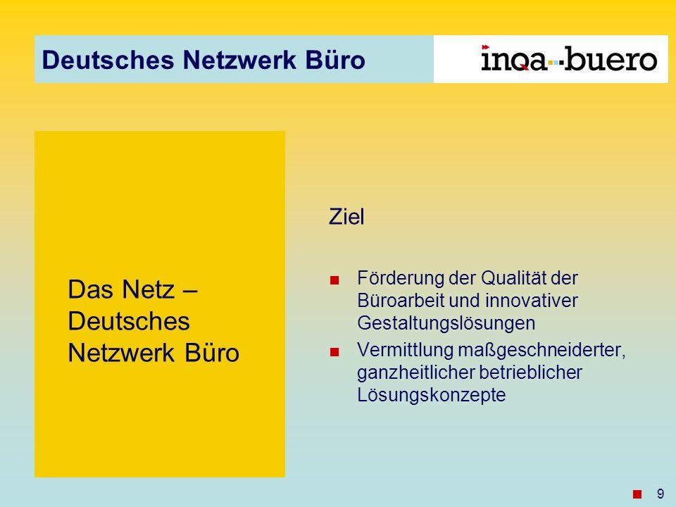 Deutsches Netzwerk Büro 9 Das Netz – Deutsches Netzwerk Büro Ziel Förderung der Qualität der Büroarbeit und innovativer Gestaltungslösungen Vermittlung maßgeschneiderter, ganzheitlicher betrieblicher Lösungskonzepte