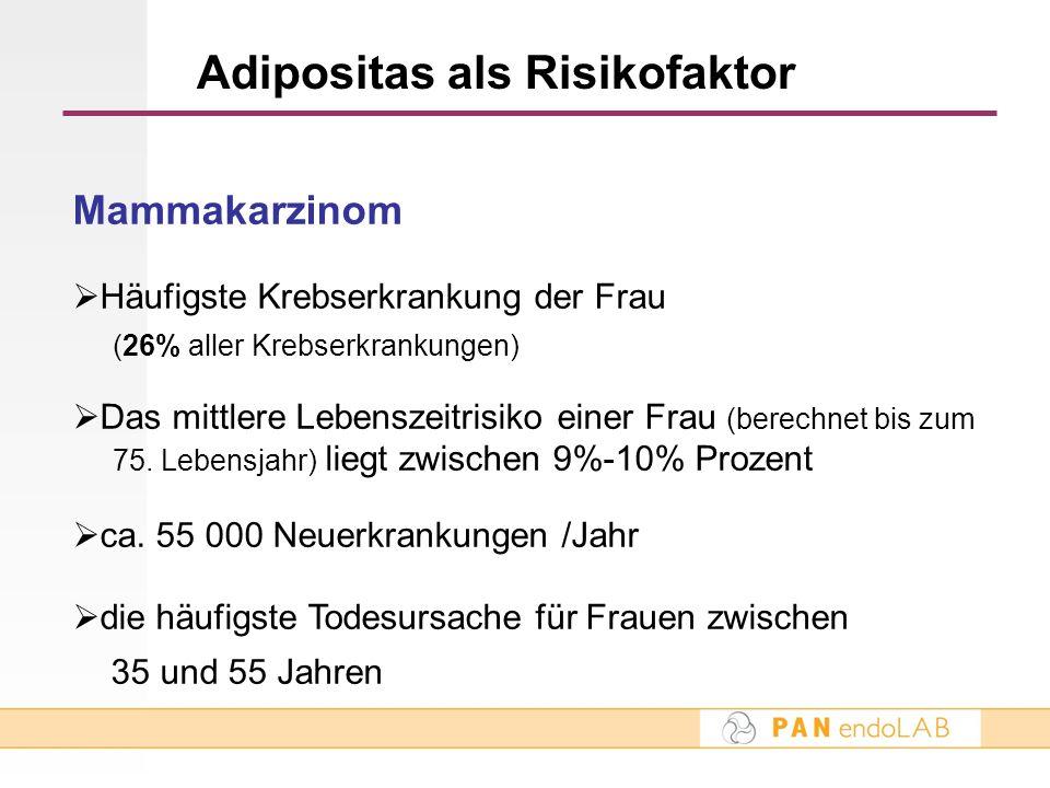 Adipositas als Risikofaktor Mammakarzinom Häufigste Krebserkrankung der Frau (26% aller Krebserkrankungen) Das mittlere Lebenszeitrisiko einer Frau (b