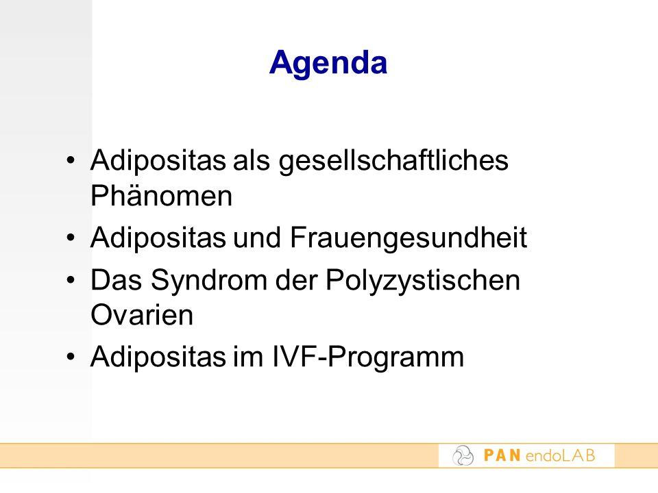 Agenda Adipositas als gesellschaftliches Phänomen Adipositas und Frauengesundheit Das Syndrom der Polyzystischen Ovarien Adipositas im IVF-Programm