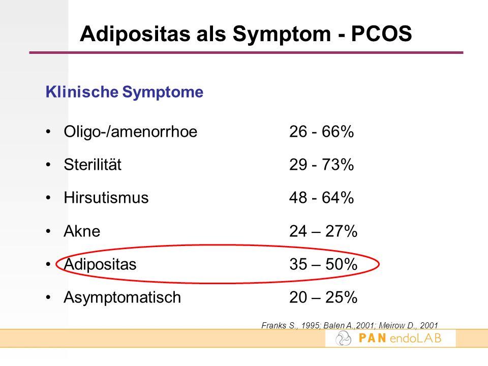 Klinische Symptome Oligo-/amenorrhoe26 - 66% Sterilität29 - 73% Hirsutismus48 - 64% Akne24 – 27% Adipositas35 – 50% Asymptomatisch20 – 25% Franks S.,