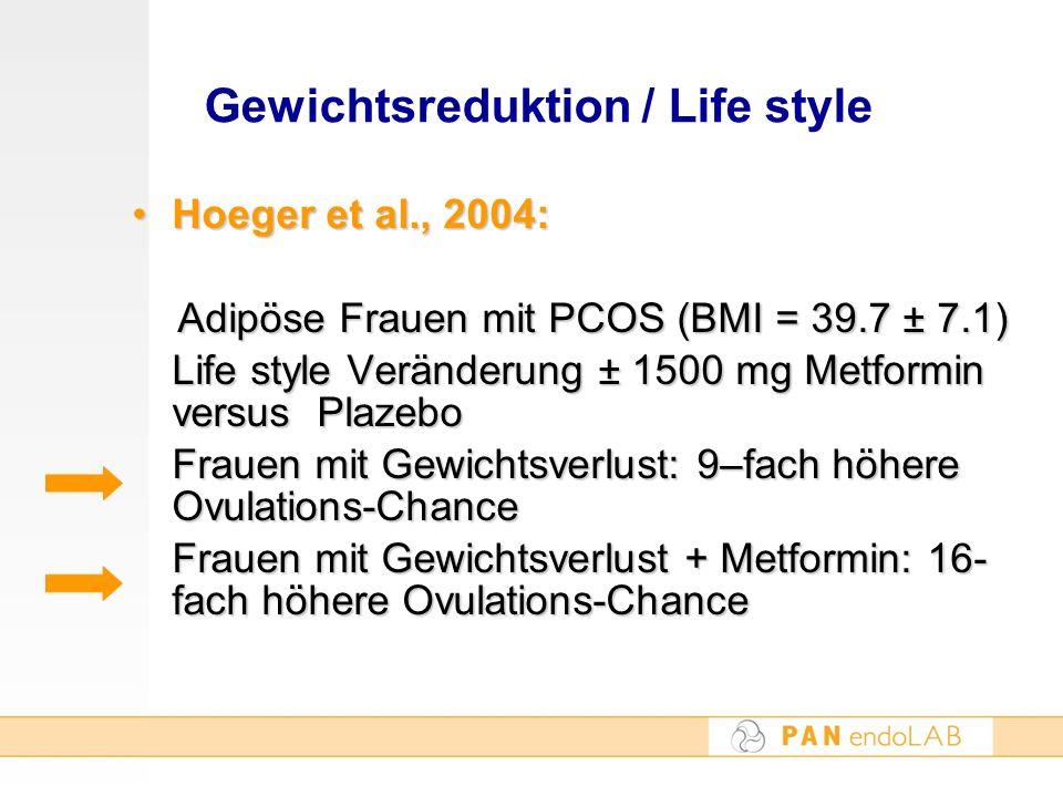 Hoeger et al., 2004:Hoeger et al., 2004: Adipöse Frauen mit PCOS (BMI = 39.7 ± 7.1) Adipöse Frauen mit PCOS (BMI = 39.7 ± 7.1) Life style Veränderung