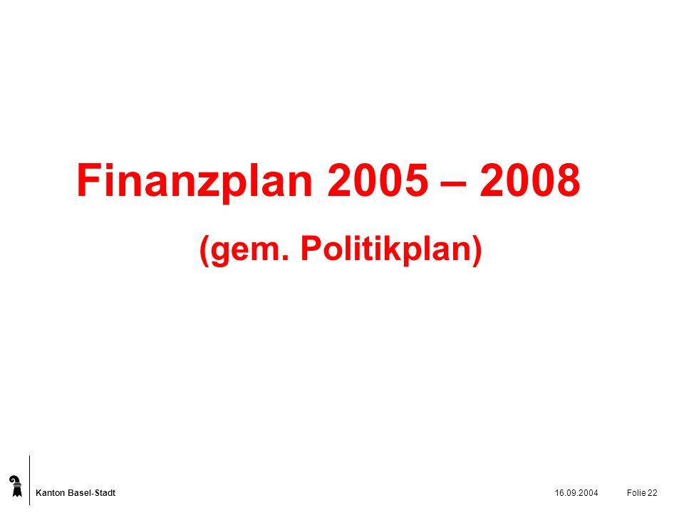 Kanton Basel-Stadt 16.09.2004Folie 22 Finanzplan 2005 – 2008 (gem. Politikplan)