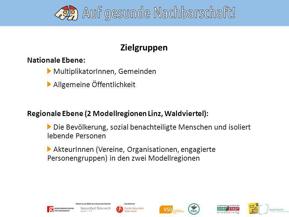 Zielgruppen Nationale Ebene: MultiplikatorInnen, Gemeinden Allgemeine Öffentlichkeit Regionale Ebene (2 Modellregionen Linz, Waldviertel): Die Bevölke