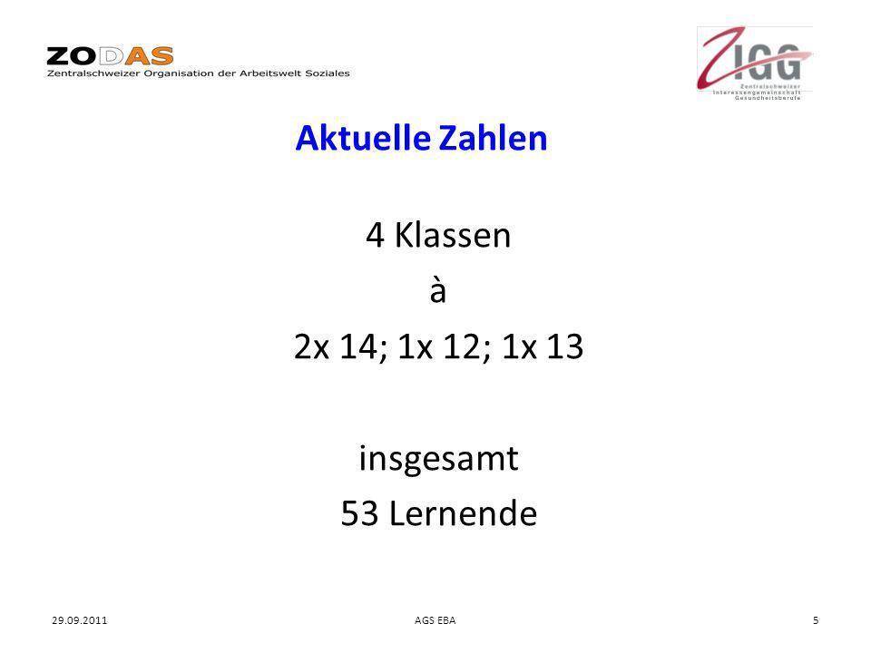 29.09.2011AGS EBA5 Aktuelle Zahlen 4 Klassen à 2x 14; 1x 12; 1x 13 insgesamt 53 Lernende