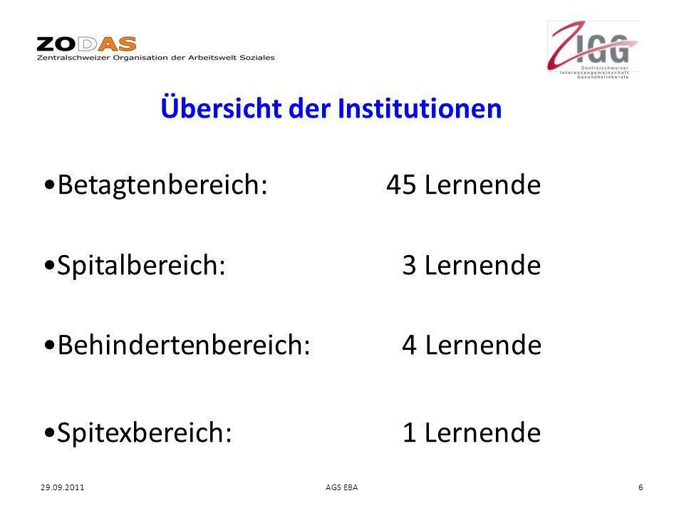 29.09.2011AGS EBA6 Übersicht der Institutionen Betagtenbereich: 45 Lernende Spitalbereich:3 Lernende Behindertenbereich: 4 Lernende Spitexbereich:1 Le