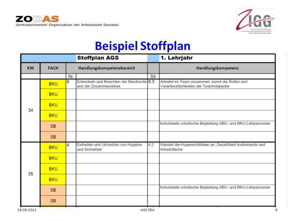 29.09.2011AGS EBA9 Beispiel Stoffplan