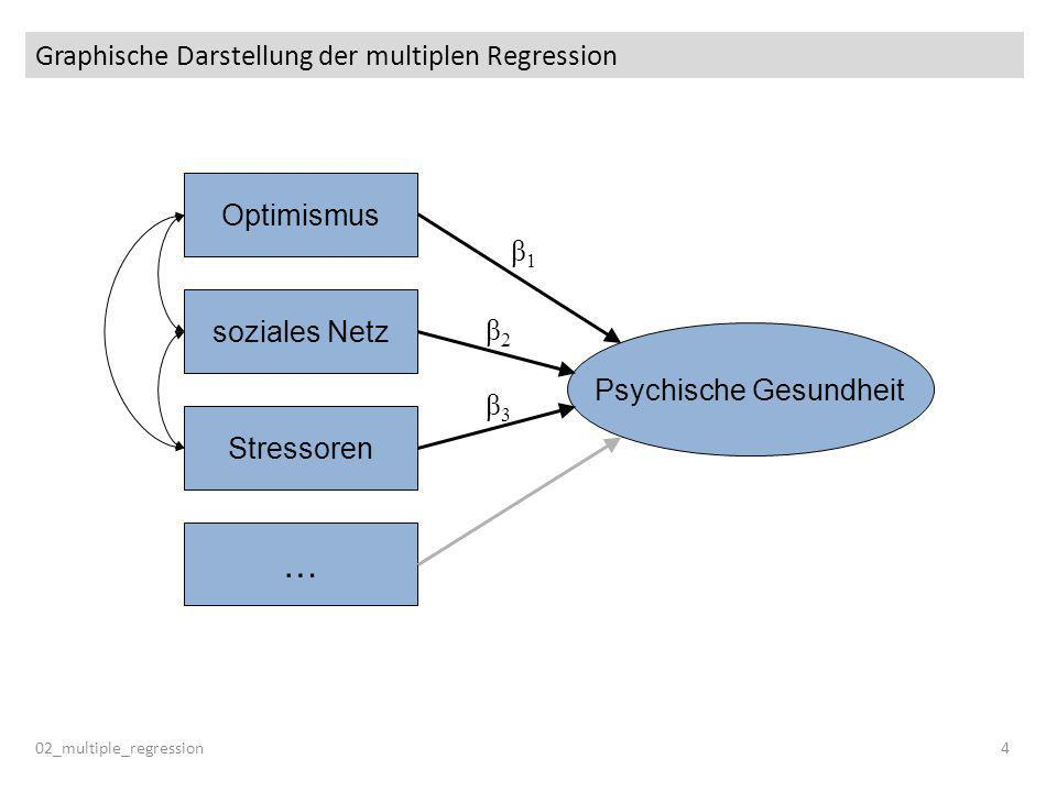 Der F-Test der Multiplen Regression 02_multiple_regression15 Berechnung des empirischen F-Wertes aus R² Auflösen nach SS reg : Auflösen nach SS res :