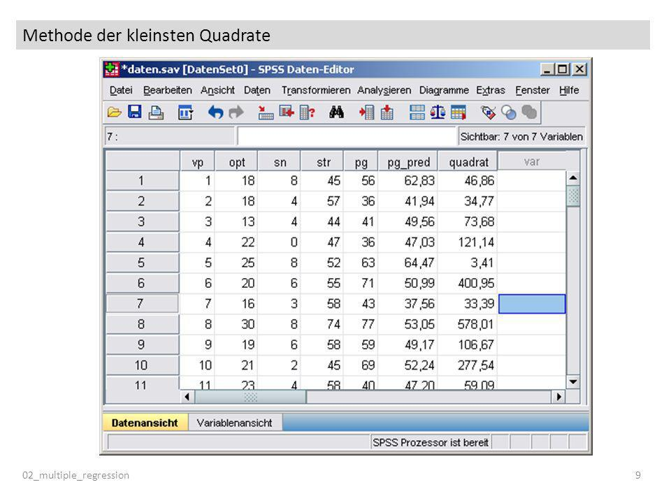 Die Multiple Regressionsanalyse in SPSS 02_multiple_regression30 regression /dependent pg /method enter opt, sn, str