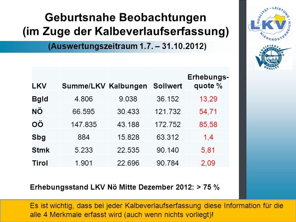 Geburtsnahe Beobachtungen (im Zuge der Kalbeverlaufserfassung) (Auswertungszeitraum 1.7. – 31.10.2012) Es ist wichtig, dass bei jeder Kalbeverlaufserf
