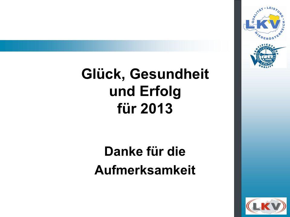 Glück, Gesundheit und Erfolg für 2013 Danke für die Aufmerksamkeit