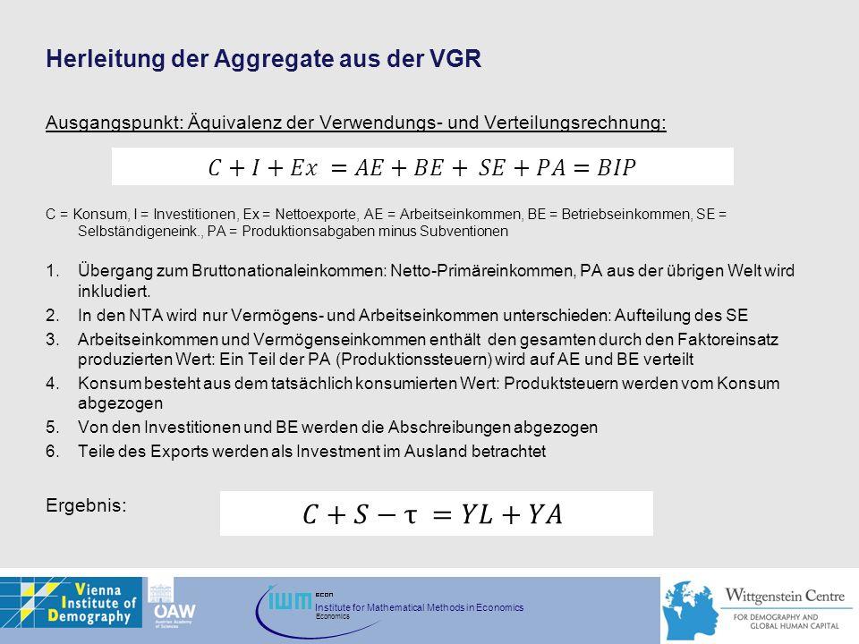 Herleitung der Aggregate aus der VGR Ausgangspunkt: Äquivalenz der Verwendungs- und Verteilungsrechnung: C = Konsum, I = Investitionen, Ex = Nettoexpo