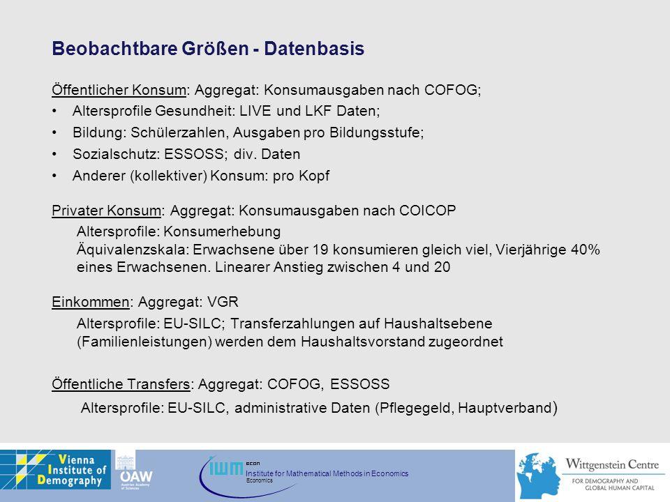Beobachtbare Größen - Datenbasis Öffentlicher Konsum: Aggregat: Konsumausgaben nach COFOG; Altersprofile Gesundheit: LIVE und LKF Daten; Bildung: Schü