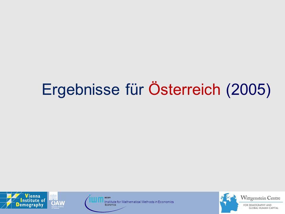 Institute for Mathematical Methods in Economics Economics Ergebnisse für Österreich (2005)