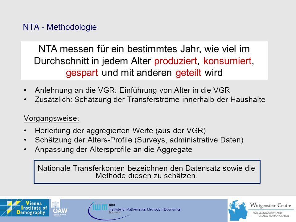 NTA - Methodologie Anlehnung an die VGR: Einführung von Alter in die VGR Zusätzlich: Schätzung der Transferströme innerhalb der Haushalte Vorgangsweis