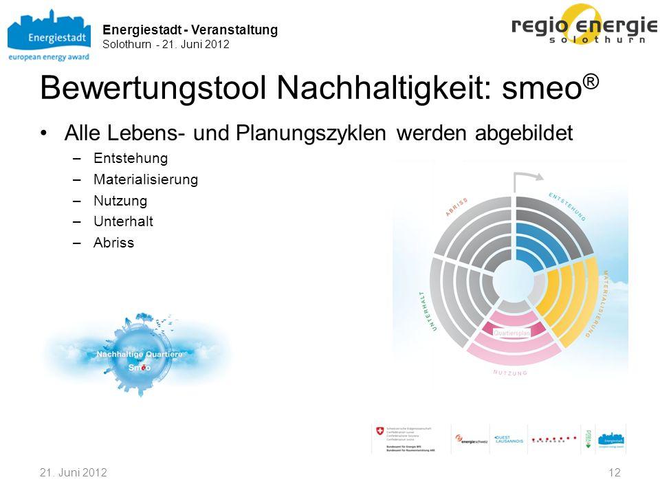 Energiestadt - Veranstaltung Solothurn - 21. Juni 2012 Bewertungstool Nachhaltigkeit: smeo ® Alle Lebens- und Planungszyklen werden abgebildet –Entste