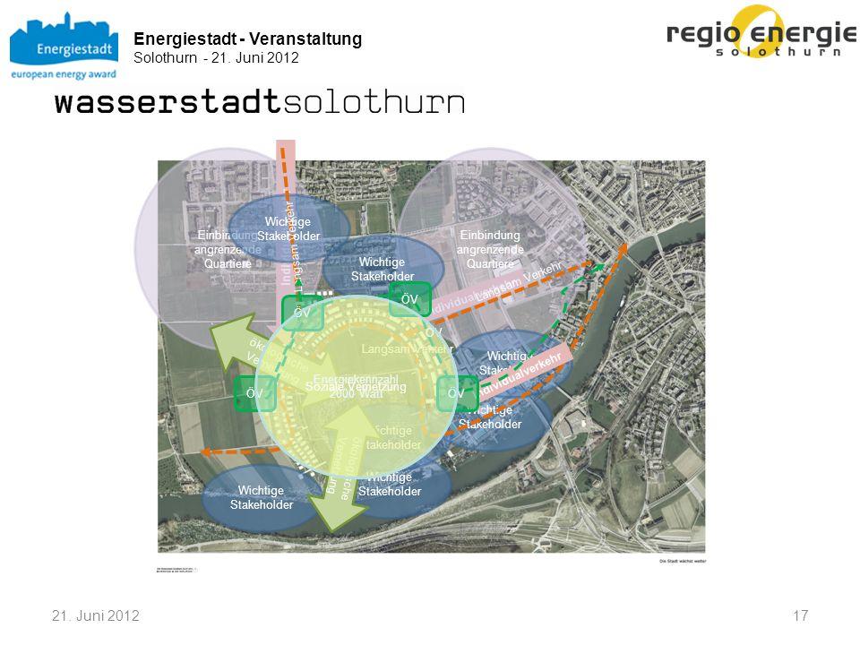 Energiestadt - Veranstaltung Solothurn - 21. Juni 2012 Individualverkehr Einbindung angrenzende Quartiere Wichtige Stakeholder Langsam Verkehr ökologi
