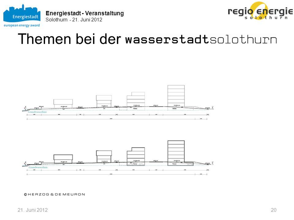 Energiestadt - Veranstaltung Solothurn - 21. Juni 2012 2021. Juni 2012 Themen bei der