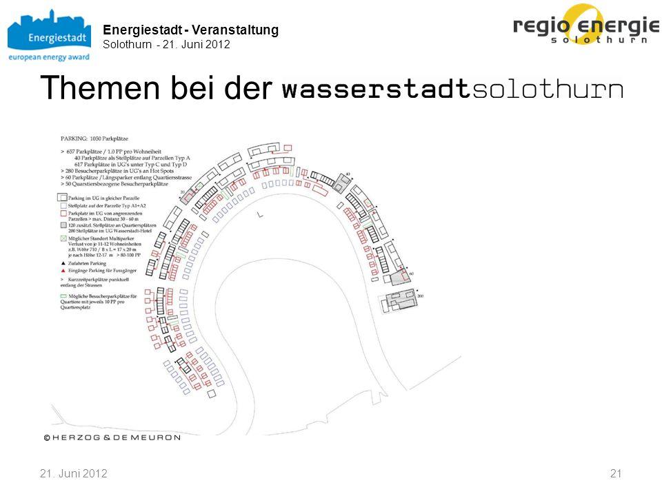 Energiestadt - Veranstaltung Solothurn - 21. Juni 2012 Themen bei der 2121. Juni 2012