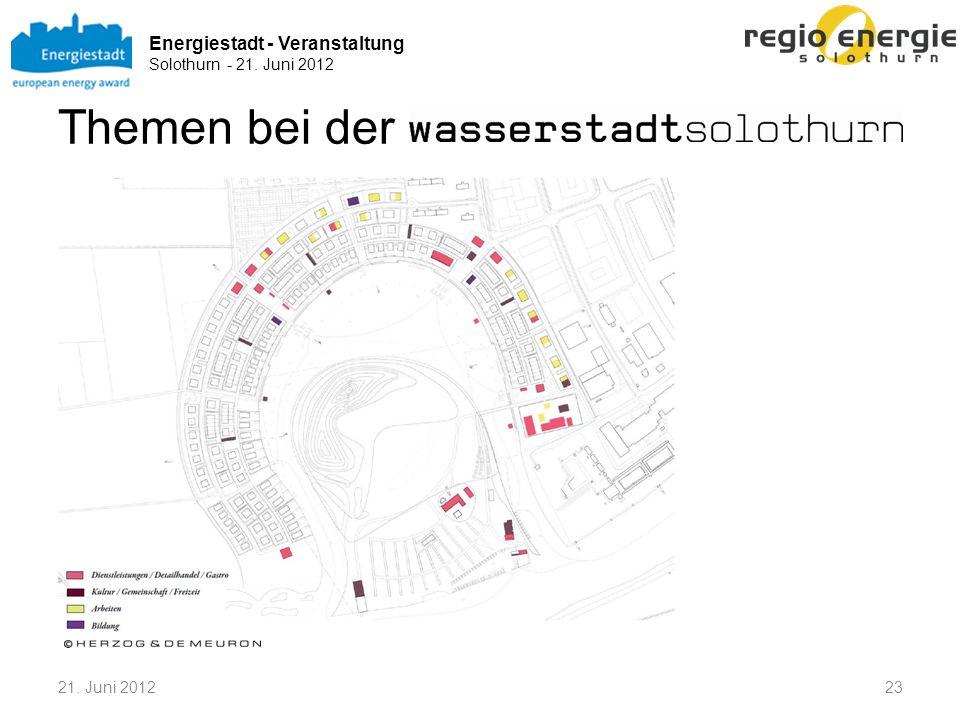 Energiestadt - Veranstaltung Solothurn - 21. Juni 2012 Themen bei der 2321. Juni 2012