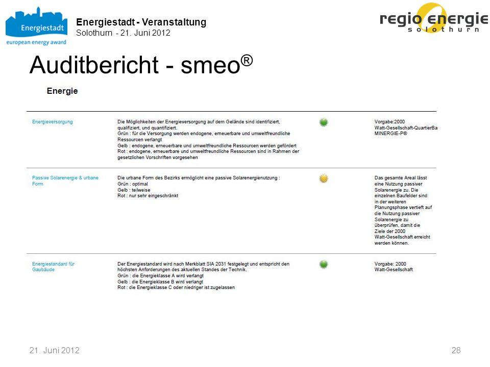 Energiestadt - Veranstaltung Solothurn - 21. Juni 2012 Auditbericht - smeo ® 21. Juni 201228