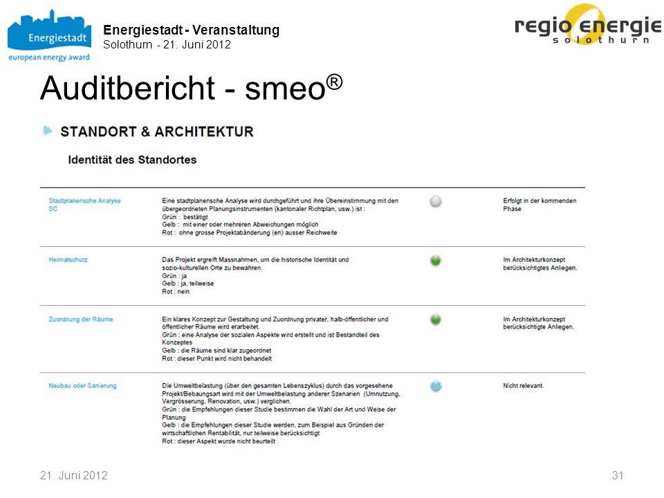 Energiestadt - Veranstaltung Solothurn - 21. Juni 2012 Auditbericht - smeo ® 21. Juni 201231