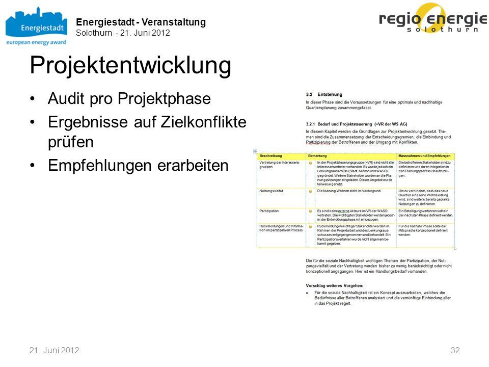 Energiestadt - Veranstaltung Solothurn - 21. Juni 2012 Projektentwicklung 32 Audit pro Projektphase Ergebnisse auf Zielkonflikte prüfen Empfehlungen e