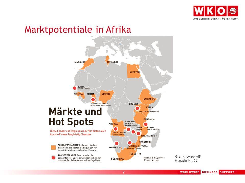 7 Grafik: corporAID Magazin Nr. 36 Marktpotentiale in Afrika
