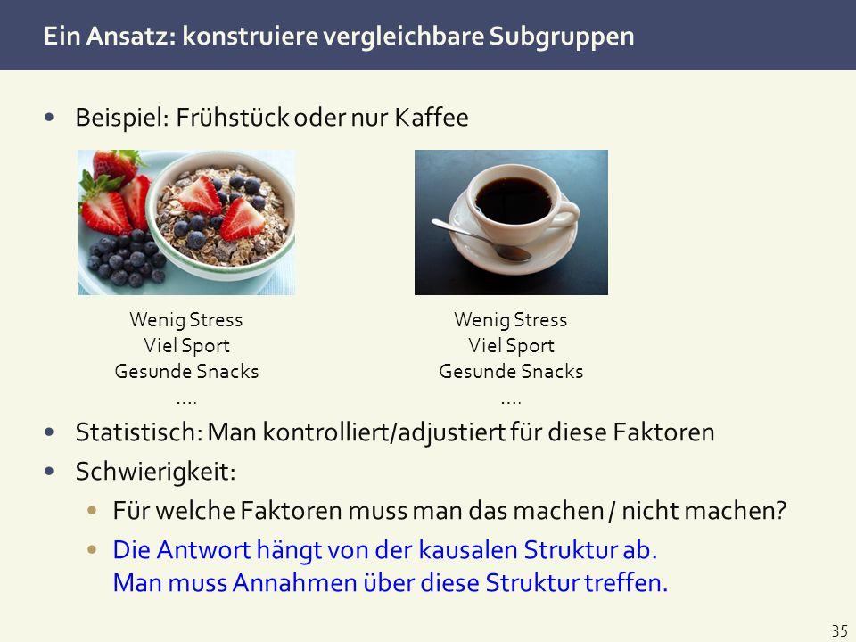 Ein Ansatz: konstruiere vergleichbare Subgruppen Beispiel: Frühstück oder nur Kaffee Statistisch: Man kontrolliert/adjustiert für diese Faktoren Schwi