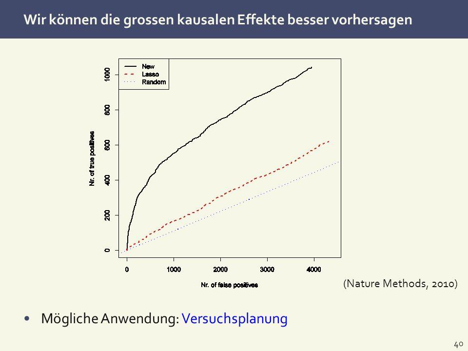 Wir können die grossen kausalen Effekte besser vorhersagen 40 Mögliche Anwendung: Versuchsplanung (Nature Methods, 2010)