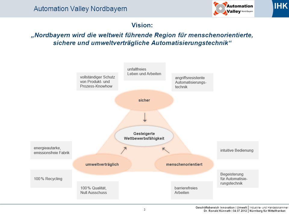 Industrie- und Handelskammer Nürnberg für Mittelfranken Geschäftsbereich Innovation | Umwelt Dr. Ronald Künneth | 04.07.2012 3 Automation Valley Nordb