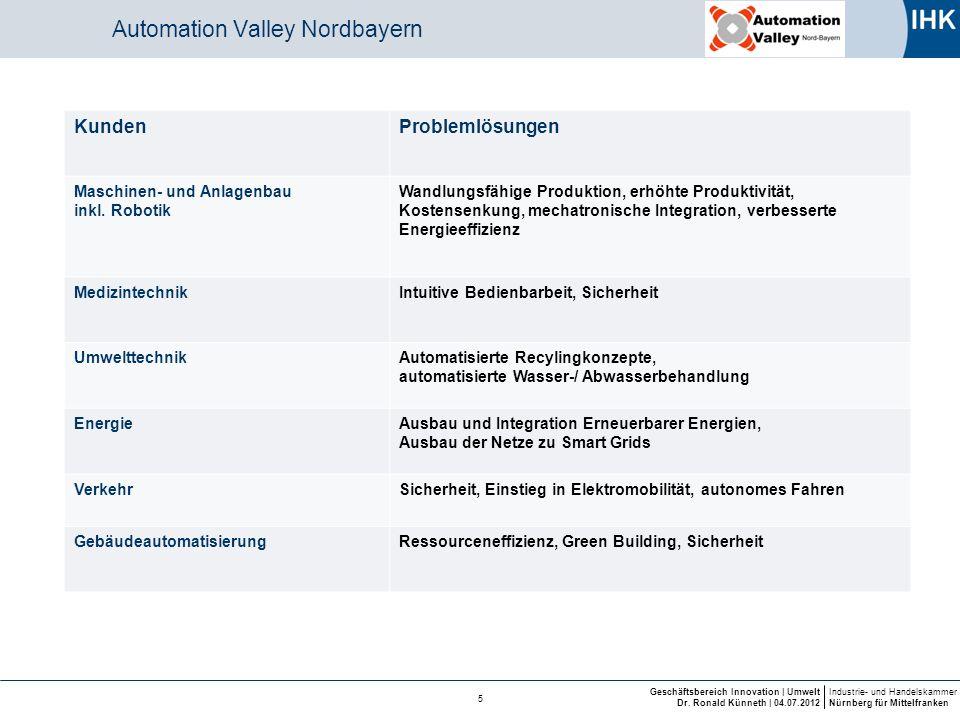 Industrie- und Handelskammer Nürnberg für Mittelfranken Geschäftsbereich Innovation | Umwelt Dr. Ronald Künneth | 04.07.2012 5 KundenProblemlösungen M