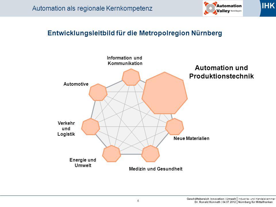 Industrie- und Handelskammer Nürnberg für Mittelfranken Geschäftsbereich Innovation | Umwelt Dr. Ronald Künneth | 04.07.2012 6 Automation als regional