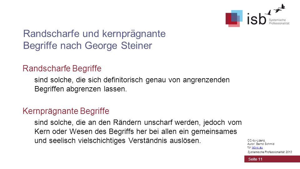 CC-by-Lizenz, Autor: Bernd Schmid für isb-w.euisb-w.eu Systemische Professionalität 2013 Randscharfe Begriffe sind solche, die sich definitorisch gena