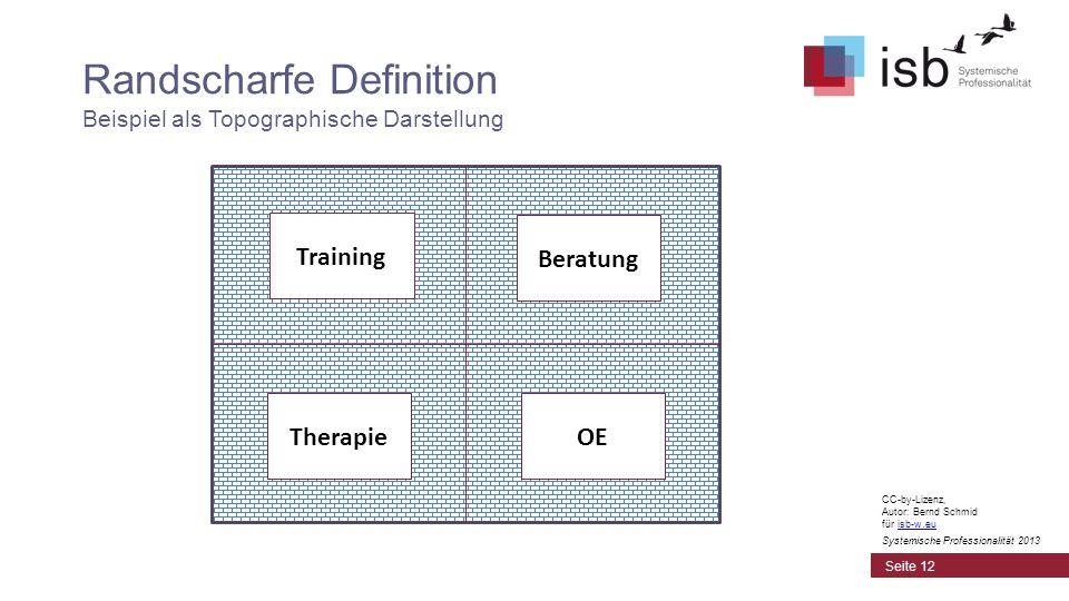 CC-by-Lizenz, Autor: Bernd Schmid für isb-w.euisb-w.eu Systemische Professionalität 2013 Training TherapieOE Beratung Randscharfe Definition Beispiel