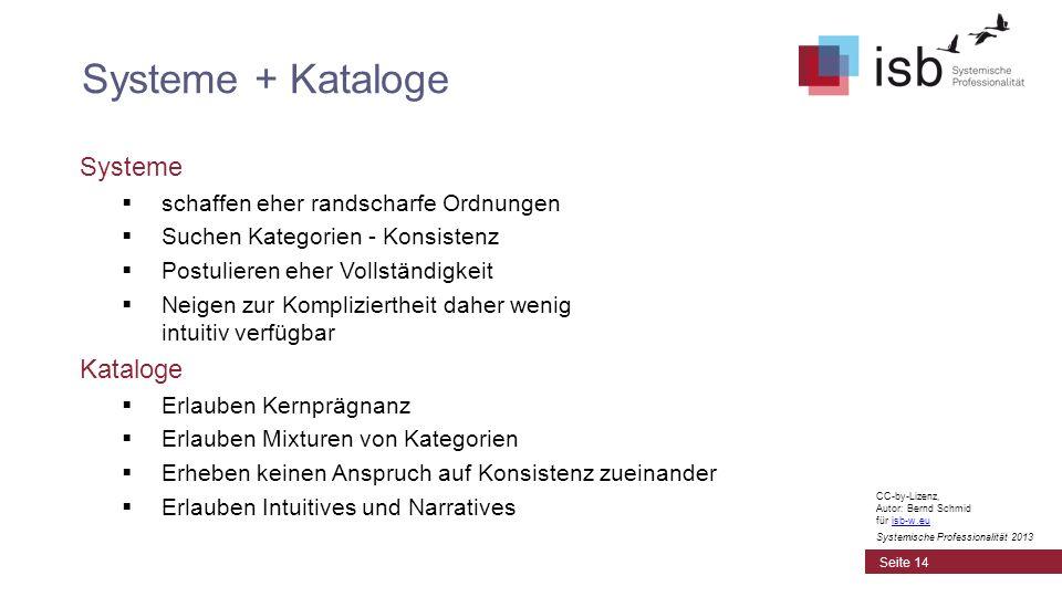 CC-by-Lizenz, Autor: Bernd Schmid für isb-w.euisb-w.eu Systemische Professionalität 2013 Systeme schaffen eher randscharfe Ordnungen Suchen Kategorien