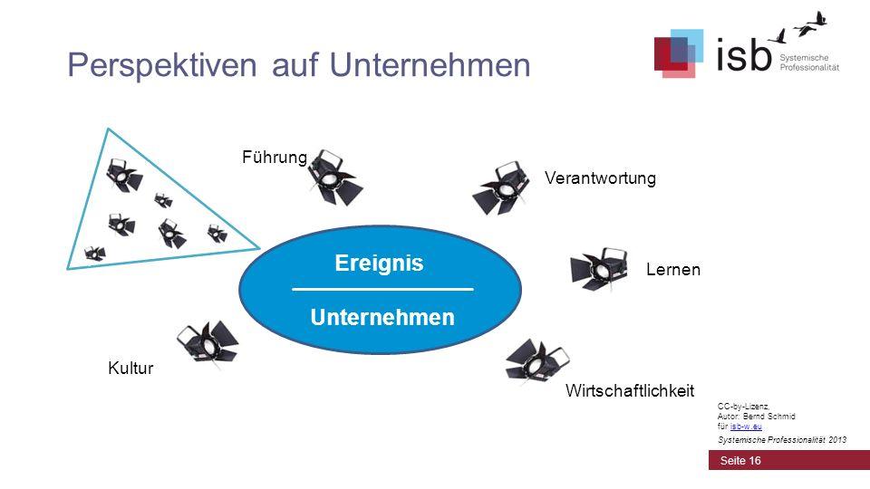 CC-by-Lizenz, Autor: Bernd Schmid für isb-w.euisb-w.eu Systemische Professionalität 2013 Ereignis Unternehmen Kultur Führung Lernen Wirtschaftlichkeit
