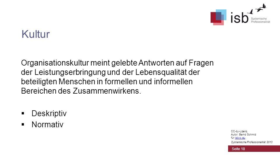 CC-by-Lizenz, Autor: Bernd Schmid für isb-w.euisb-w.eu Systemische Professionalität 2013 Organisationskultur meint gelebte Antworten auf Fragen der Le