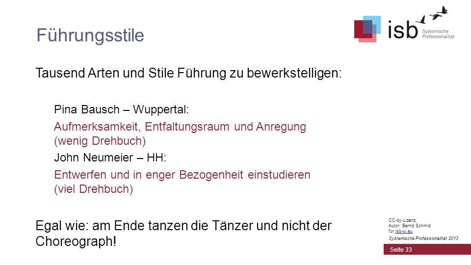 CC-by-Lizenz, Autor: Bernd Schmid für isb-w.euisb-w.eu Systemische Professionalität 2013 Tausend Arten und Stile Führung zu bewerkstelligen: Pina Baus