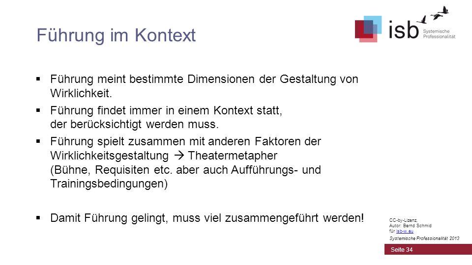 CC-by-Lizenz, Autor: Bernd Schmid für isb-w.euisb-w.eu Systemische Professionalität 2013 Führung meint bestimmte Dimensionen der Gestaltung von Wirkli