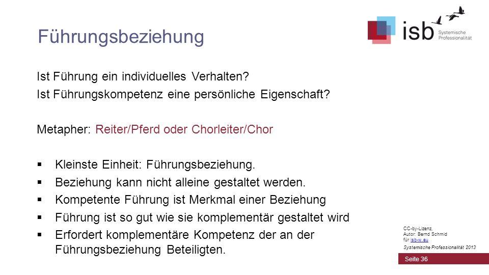 CC-by-Lizenz, Autor: Bernd Schmid für isb-w.euisb-w.eu Systemische Professionalität 2013 Ist Führung ein individuelles Verhalten? Ist Führungskompeten