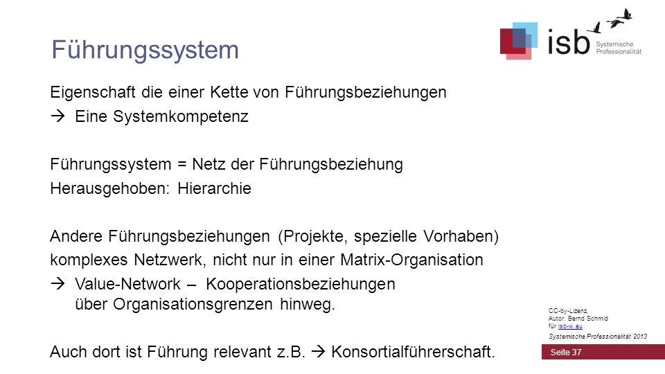 CC-by-Lizenz, Autor: Bernd Schmid für isb-w.euisb-w.eu Systemische Professionalität 2013 Eigenschaft die einer Kette von Führungsbeziehungen Eine Syst