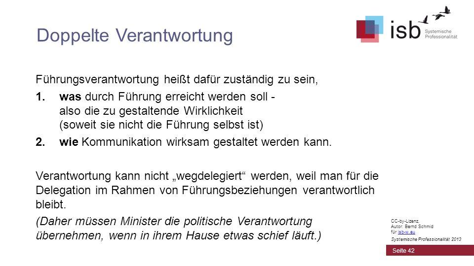 CC-by-Lizenz, Autor: Bernd Schmid für isb-w.euisb-w.eu Systemische Professionalität 2013 Führungsverantwortung heißt dafür zuständig zu sein, 1.was du
