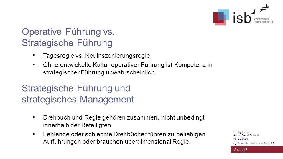 CC-by-Lizenz, Autor: Bernd Schmid für isb-w.euisb-w.eu Systemische Professionalität 2013 Tagesregie vs. Neuinszenierungsregie Ohne entwickelte Kultur